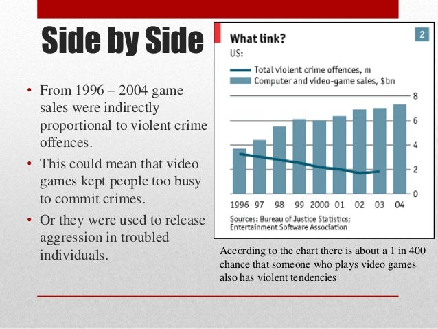 why do individuals commit crimes essay Read this essay on why people commit crime come browse our large digital warehouse of  hate crimes and why they happen allison m thompson hate crimes and why they happen the matthew sheppard law also known as hate crime legislation was created by the powers that be in an effort to deter criminals from committing hate.