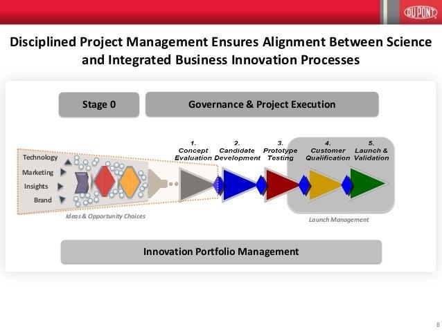 """dupont technology management Dupont contó con tres estrategias de crecimiento, las cuales fueron poner la ciencia a trabajar, ir hacia donde esta el crecimiento y por ultimo el poder de """"un solo dupont"""" aunado a esto, estableció los siguientes objetivos de negocio con miras al año 2015."""