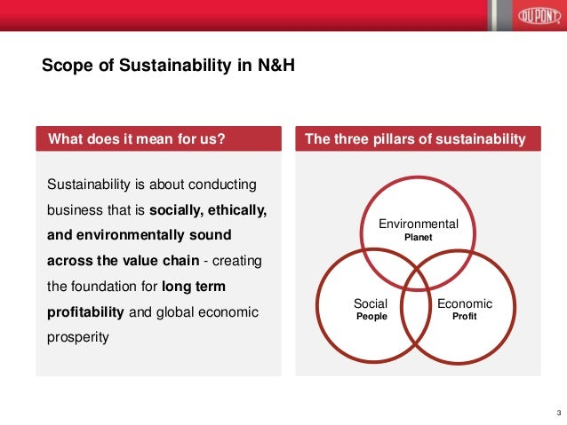 """notes on business sustainability of h """"investing in sustainability issues such as these is a business opportunity–and vital for our future business  h&m's head of sustainability,  gedda notes."""