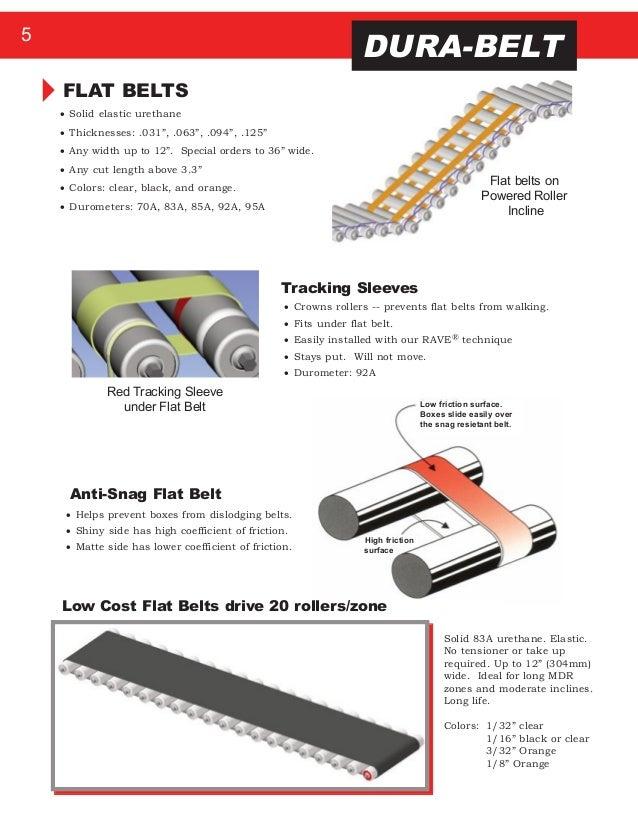 Solid Urethane 1//8 Round Belt Drive belt Roll 10 feet Long,Transmission Belt