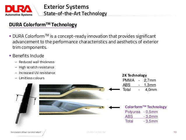 Dura Automotive Systems Profile