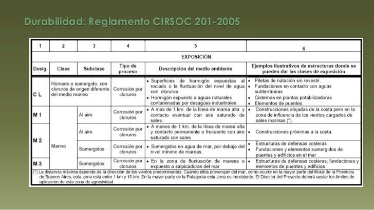cirsoc 201
