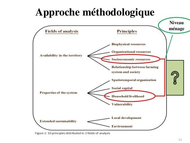 Approche méthodologique Niveau ménage 11