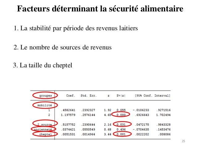 Facteurs déterminant la sécurité alimentaire 25 1. La stabilité par période des revenus laitiers 2. Le nombre de sources d...