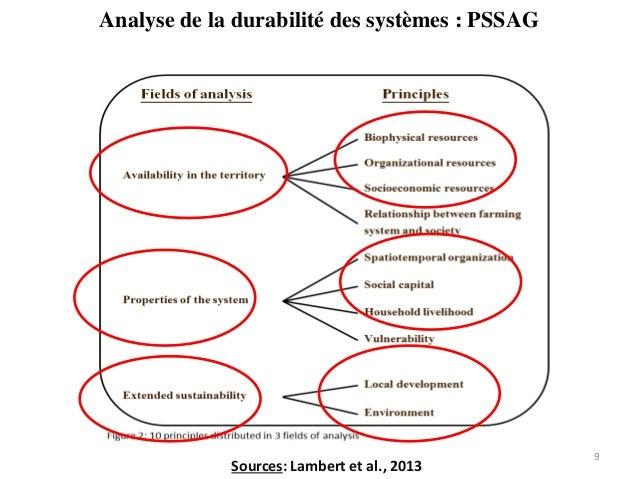 Analyse de la durabilité des systèmes : PSSAG 9 Sources: Lambert et al., 2013