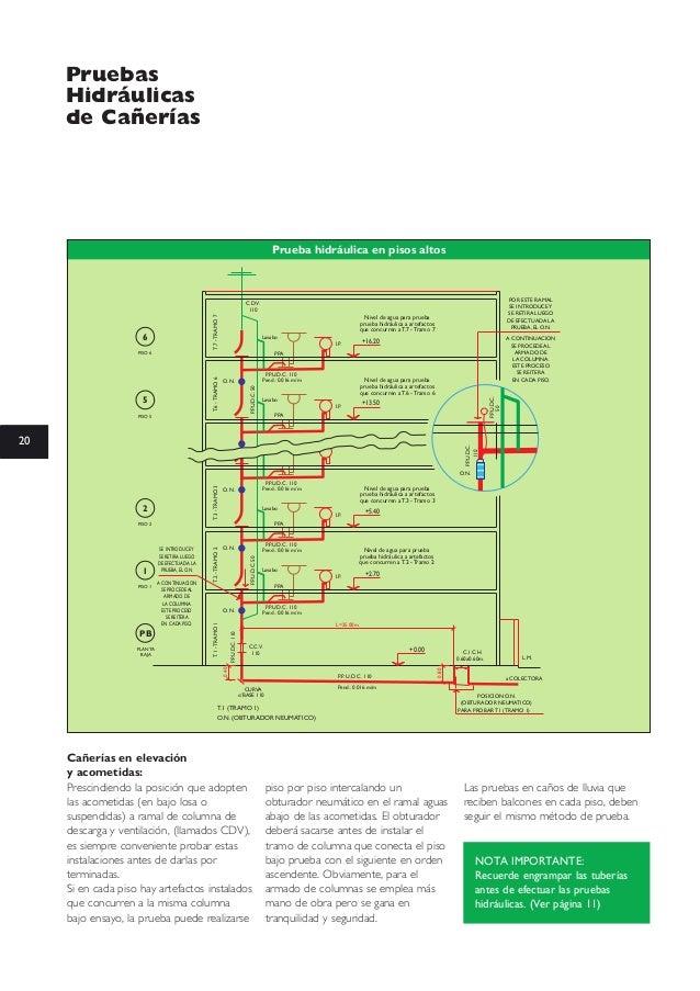 Duratop. El Sistema Inteligente de Desagües. Manual Técnico