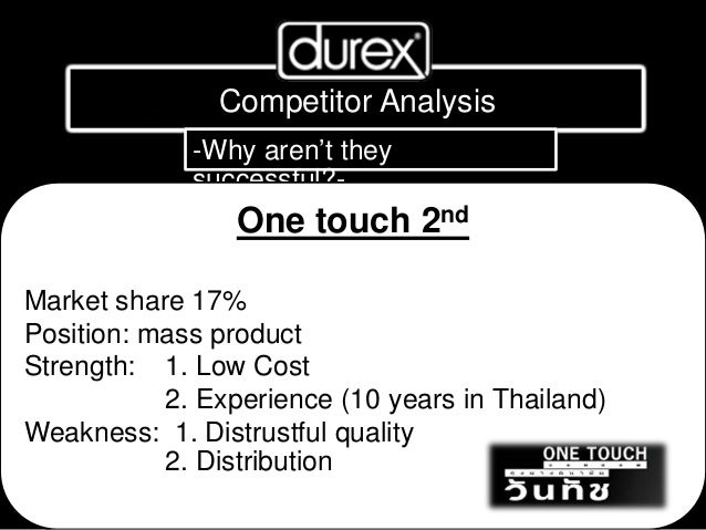 durex featherlite market analysis Durex fetherlite ultima condoms ads - there's a certain degree of  get the top  100 trends happening right now -- plus a free copy of our.