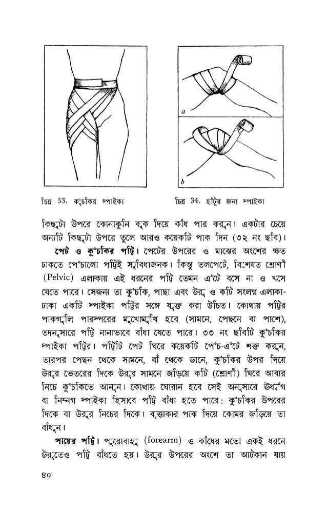 দুর্ঘটনায় প্রাথমিক চিকিৎসা (First-Aid)