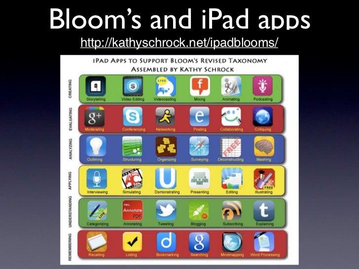 ebook coronary