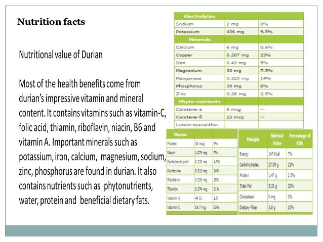 Nutrition durian