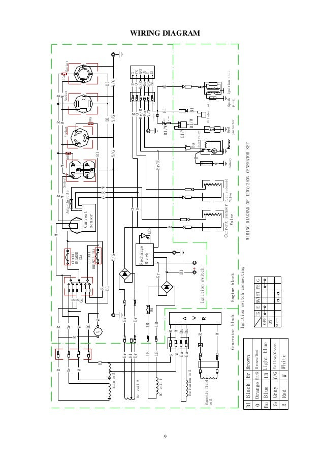 Eu3000is Wiring Diagram Lighting Diagrams Wiring Diagram