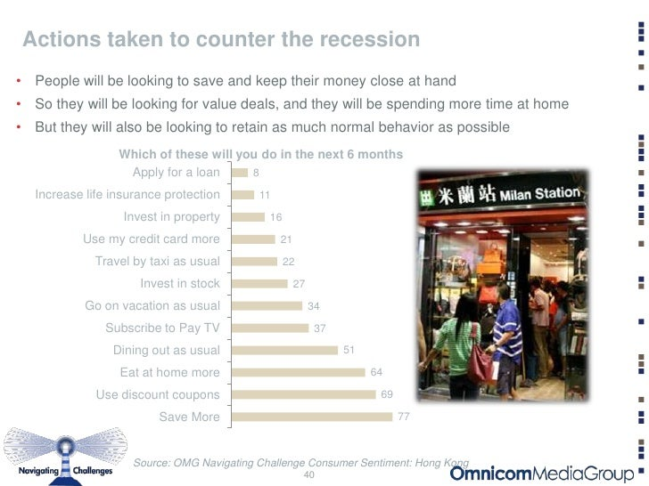 """consumer behaviour in recession Data were collected through a questionnaire completed by 2,120 subjects eight propositions involving six constructs (ie """"recessionary impact on others"""", """" economic knowledge"""", """"economic concerns"""", """"recessionary resignation"""" (as antecedents) and """"financial prudence"""" and """"propensity to postpone major purchases"""" (as."""