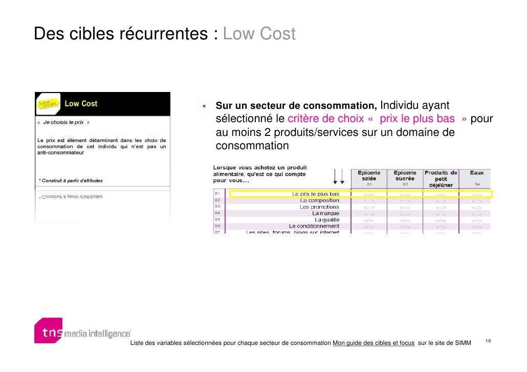 Des cibles récurrentes : Low Cost                                            Sur un secteur de consommation, Individu ayan...