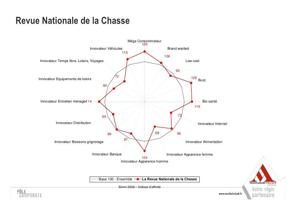 Revue Nationale de la Chasse                                                                  Méga Consommateur           ...