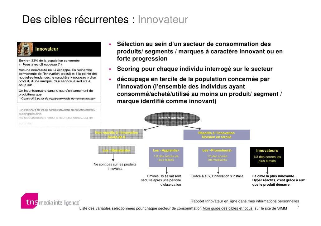 Des cibles récurrentes : Innovateur                                     Sélection au sein d'un secteur de consommation des...