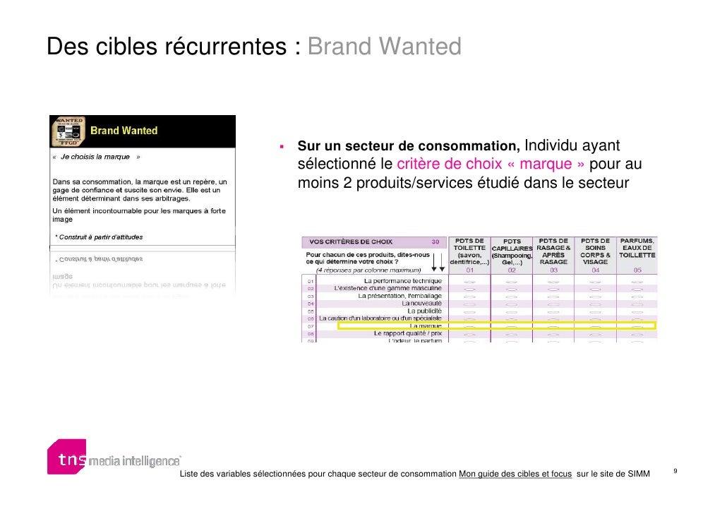 Des cibles récurrentes : Brand Wanted                                           Sur un secteur de consommation, Individu a...