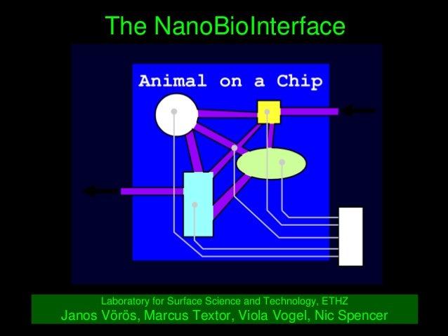 TheNanoBioInterface LaboratoryforSurfaceScienceandTechnology,ETHZ JanosVörös,MarcusTextor,ViolaVogel,Nic...