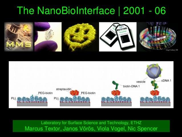 TheNanoBioInterface|200106 LaboratoryforSurfaceScienceandTechnology,ETHZ MarcusTextor,JanosVörös,Viola...