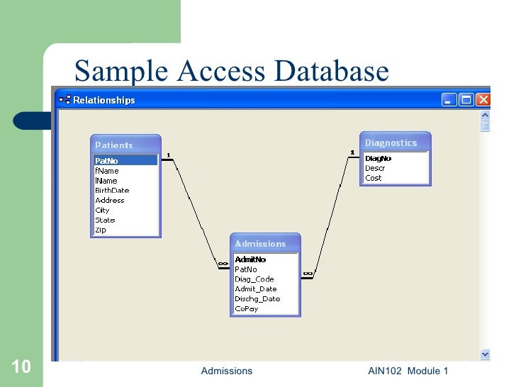 AIN102D Access date functions sample queries