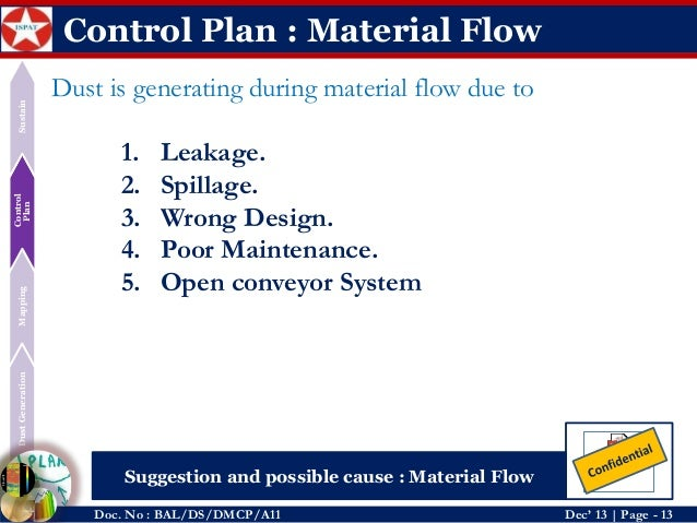 Dust Mapping And Control Plan - Dmcp By_Deepak Kumar Sahoo