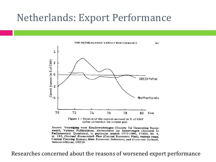dutch disease Dutch disease, rather than a blight afflicting trees or a human illness, refers to the problems the netherlands faced in the 1960s when its economy slumped after the discovery of natural gas.