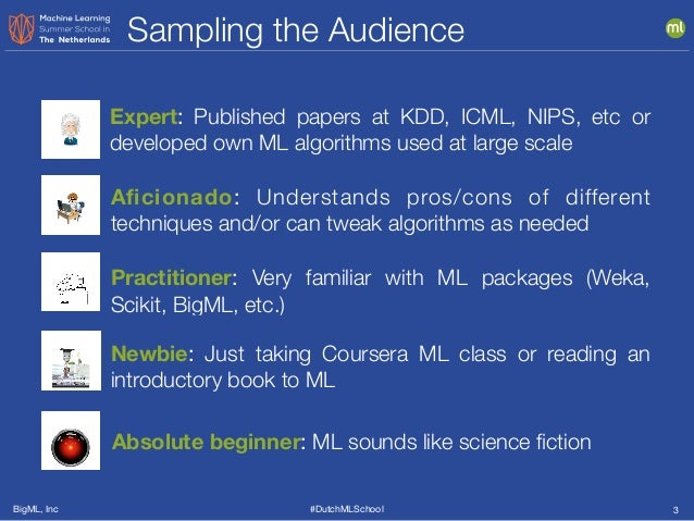 Icml Abstract Book