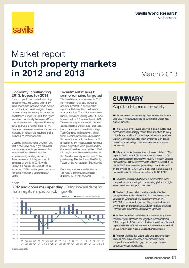savills.nl/research 01Market reportDutch property marketsin 2012 and 2013 March 2013Savills World ResearchNetherlandsEcono...