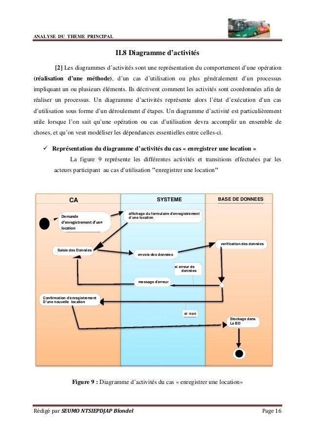 Gestion Dune Agence De Voyage Routière Blondel Seumo