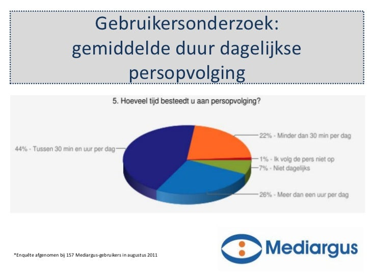 Gebruikersonderzoek:                         gemiddelde duur dagelijkse                              persopvolging        ...