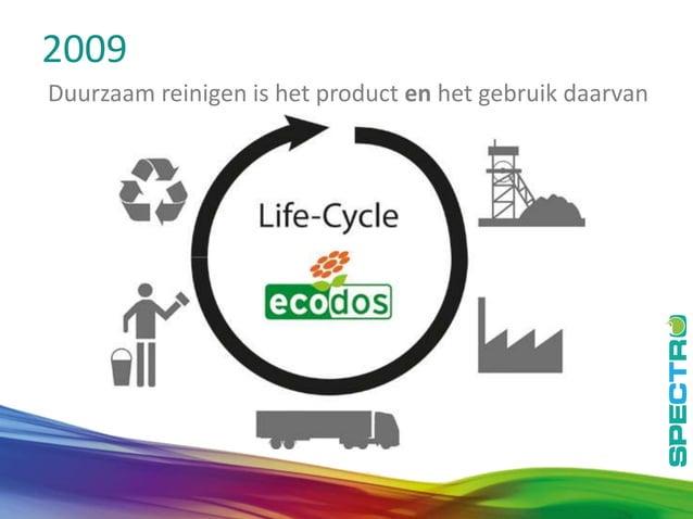 10 Duurzaam reinigen is het product en het gebruik daarvan 2009