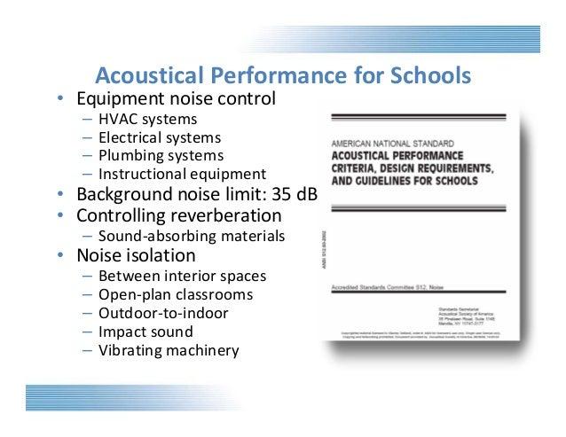 Commercial Building Science Comfortable Environments Through Sustai