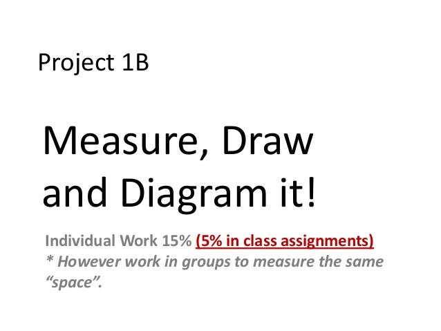 Project 1B  Measure, Draw and Diagram it! Individual Work 15% (5% in class assignments) * However work in groups to measur...