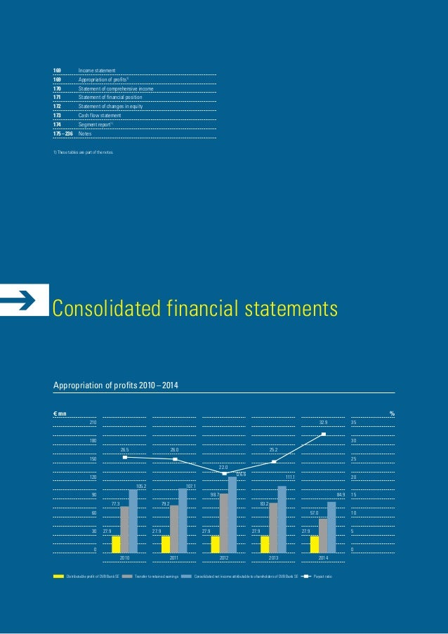 Group Annual Report 2014