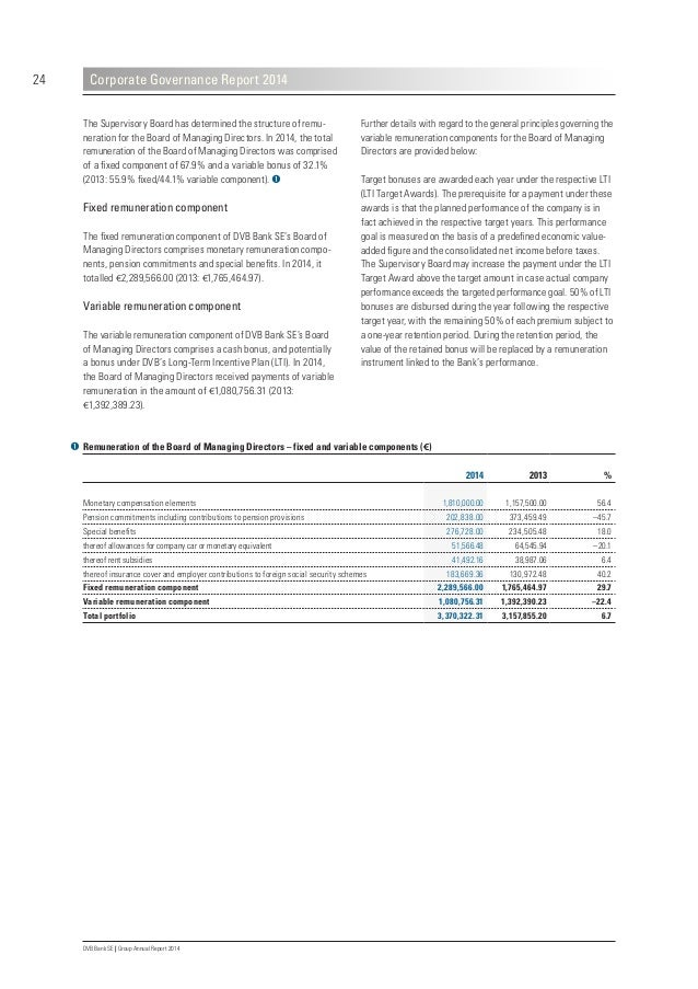 28 DVB Bank SE | Group Annual Report 2014 Risk management DVB's Board of Managing Directors has established an adequate an...