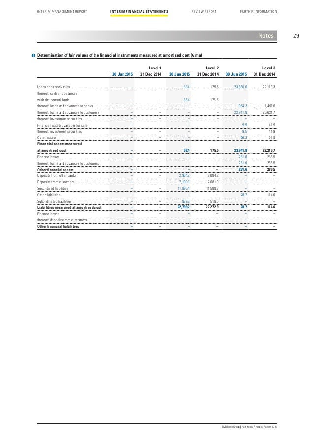 Half-Yearly Financial Report 2015
