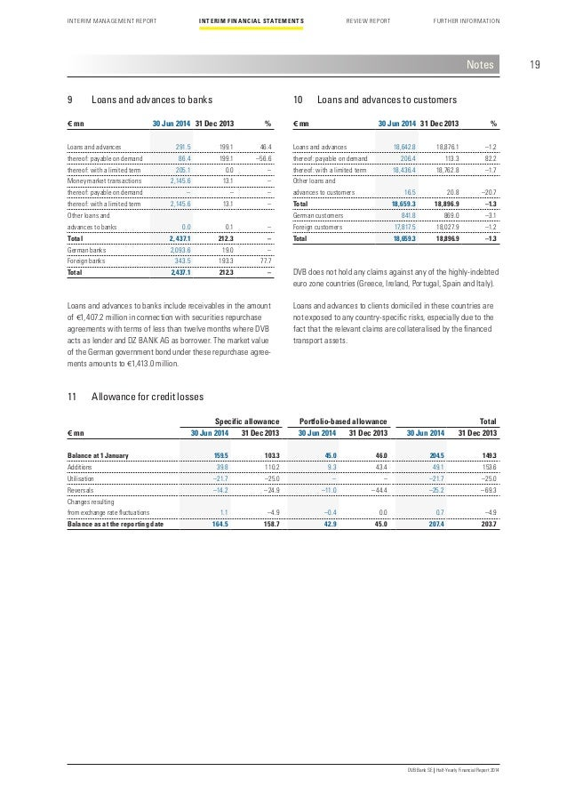 Half-Yearly Financial Report 2014
