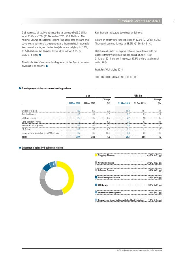 DVB Group | Interim Management Statement during the first half of 2014 3 Key financial indicators developed as follows: Re...