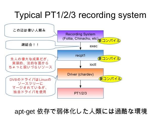 DVB recording command on gstreamer