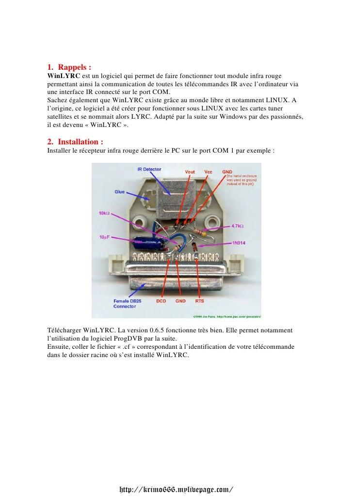 1. Rappels :WinLYRC est un logiciel qui permet de faire fonctionner tout module infra rougepermettant ainsi la communicati...