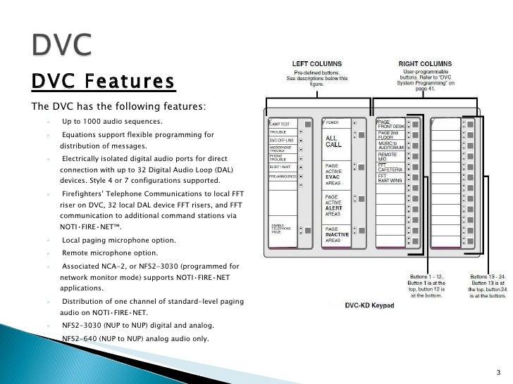 Notifier dvc wiring diagram somurich notifier dvc wiring diagram dvc 3 728gcbd1296676713rhslideshare asfbconference2016 Images