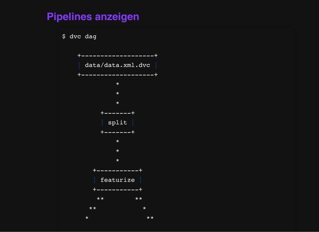 Pipelines anzeigen $ dvc dag +-------------------+ | data/data.xml.dvc | +-------------------+ * * * +-------+ | split | +...