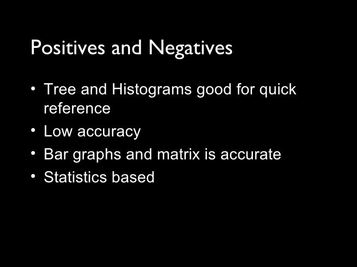 Positives and Negatives <ul><li>Tree and Histograms good for quick reference </li></ul><ul><li>Low accuracy </li></ul><ul>...