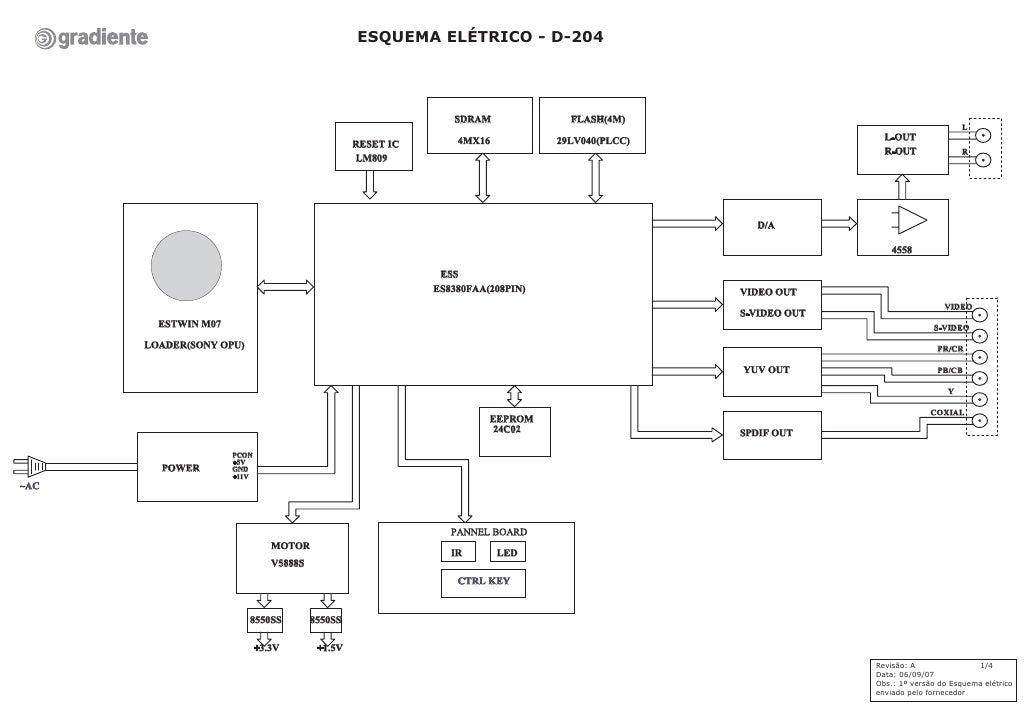 ESQUEMA ELÉTRICO - D-204                                                                    SDRAM              FLASH(4M)  ...