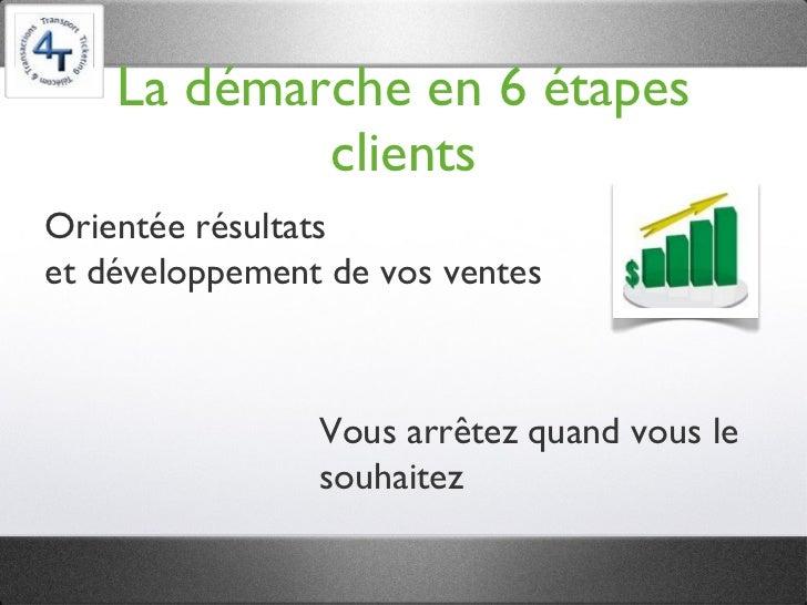 Développement de canaux de vente Slide 3