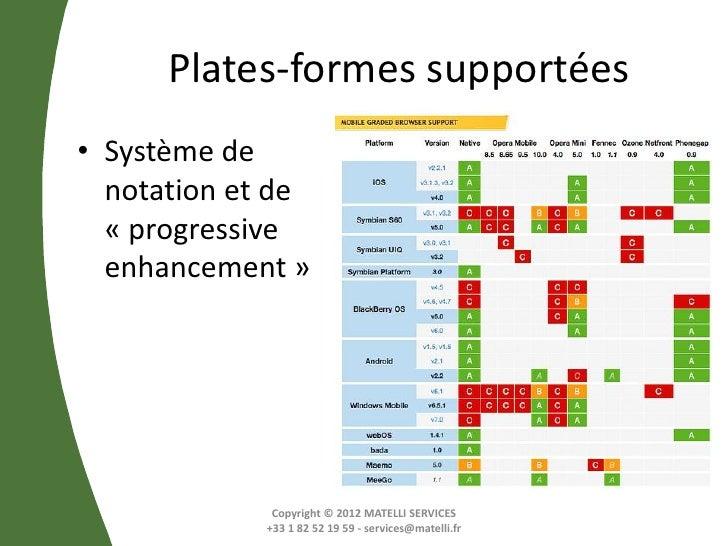 Plates-formes supportées• Système de  notation et de  « progressive  enhancement »             Copyright © 2012 MATELLI SE...
