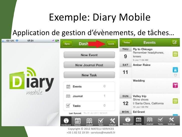Exemple: Diary MobileApplication de gestion d'évènements, de tâches…                Copyright © 2012 MATELLI SERVICES     ...
