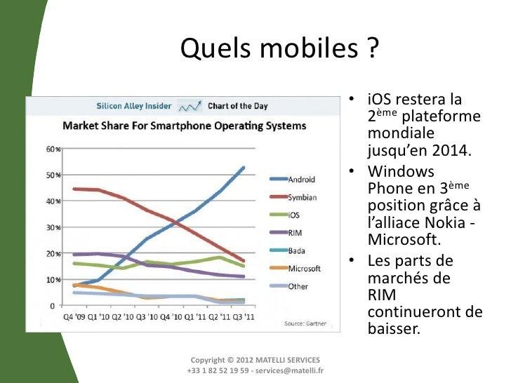 Quels mobiles ?                                          • iOS restera la                                            2ème ...