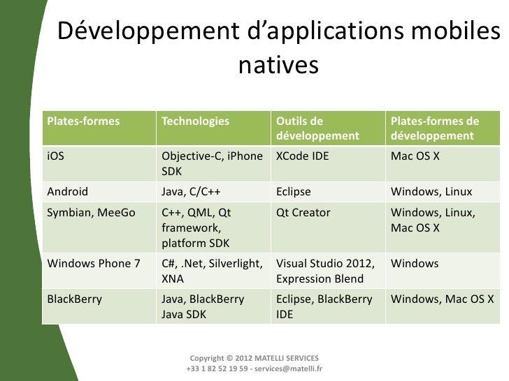 Développement d'applications mobiles              nativesPlates-formes     Technologies                  Outils de        ...
