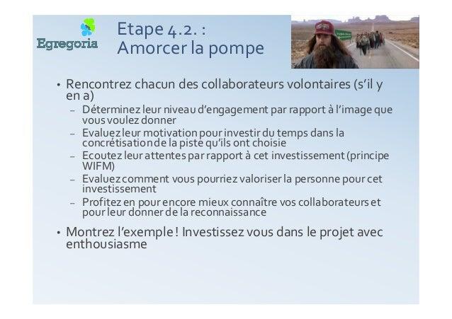 Etape 5 : Mesurer le progrès et publier •Refaire une analyse d'image •Sondages (Google Form) •Intégration aux entretiens d...