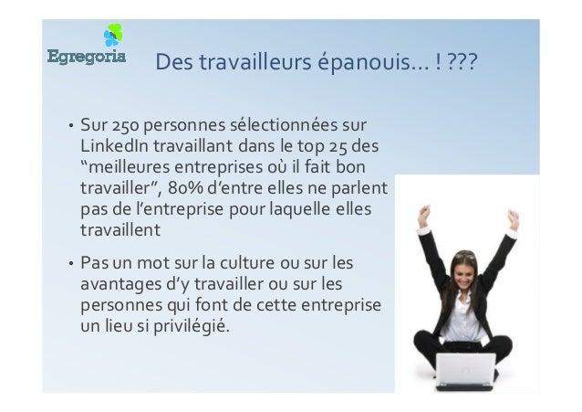 Etape 1 : Faire un bilan •Quelle image de votre entreprise ont : – Vos clients – Vos fournisseurs – Vos partenaires – Vos ...